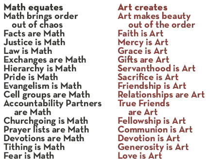 Art vs. Mathematics?
