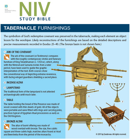 The Tabernacle Furnishings