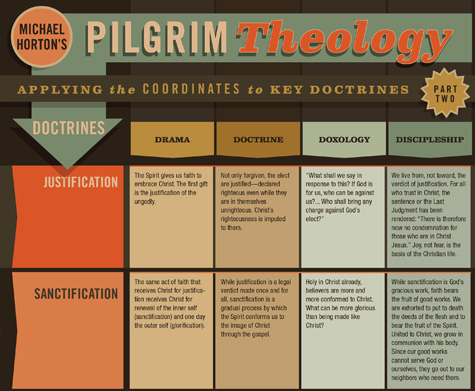 Pilgrimtheology_blogpiece_pt2_475