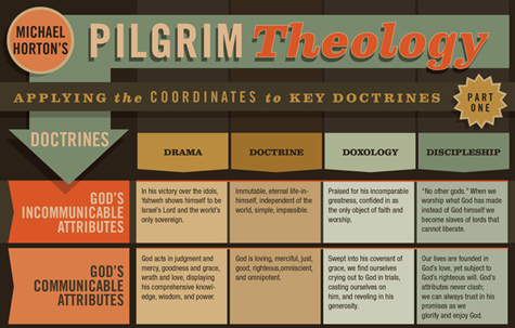Pilgrimtheology_blogpiece_pt1_475